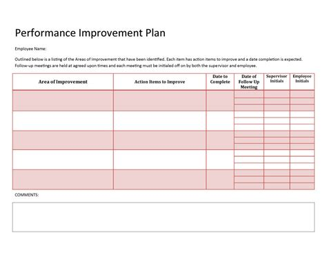 plan templates 41 free performance improvement plan templates exles