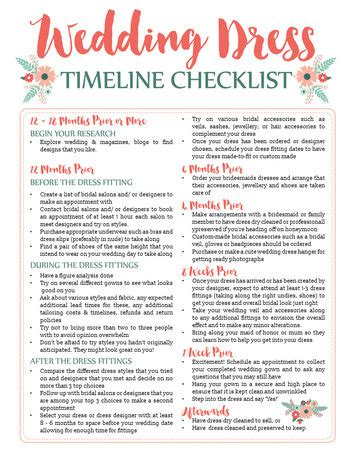 Awesome Wedding Dress Planning Timeline Download Free Printable Wedding Timeline Checklist Template