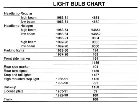 2014 chevy light bulb size chart autos post