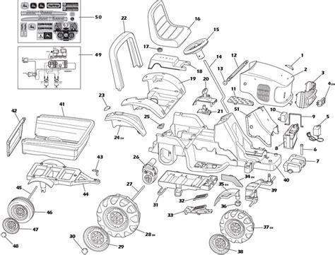 john deere  parts diagram   tractors