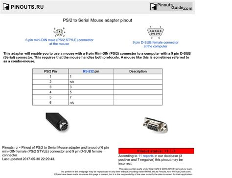ps 2 to serial mouse adapter pinout diagram pinoutguide