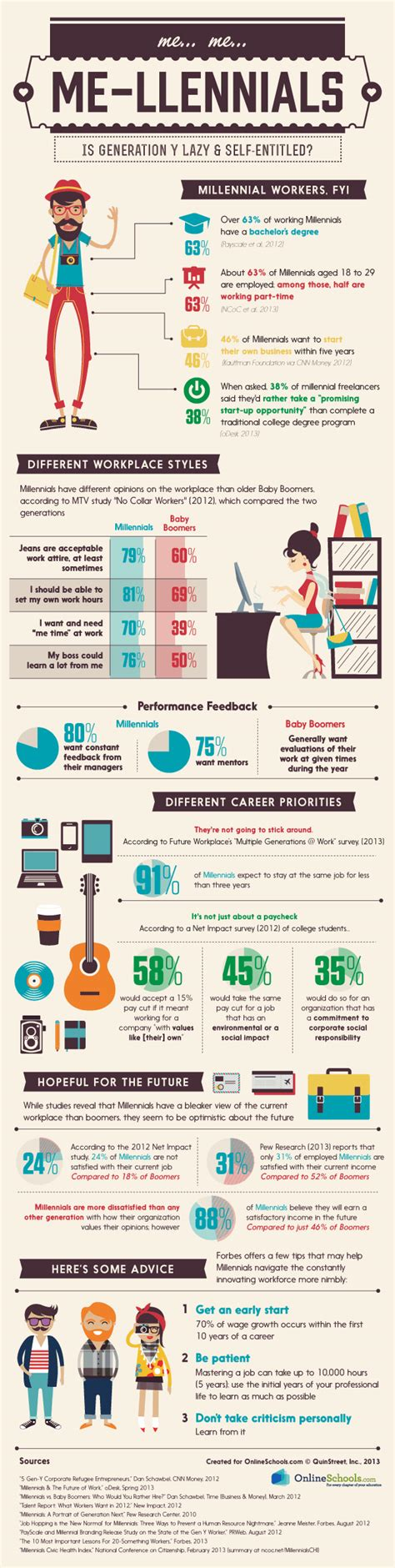 managing the millennial market a guide to teaching leading and being led by america s largest generation books millennials in the workplace infographic e learning