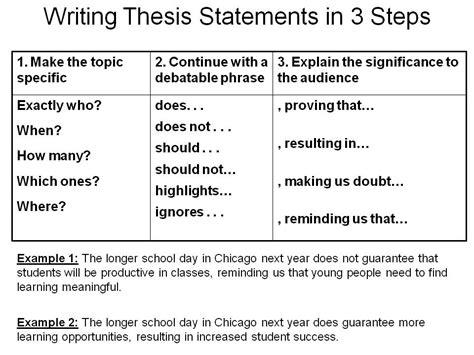 teach  write  paragraph essaysstop