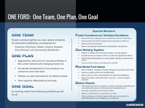 mulally business plan review format americanicon