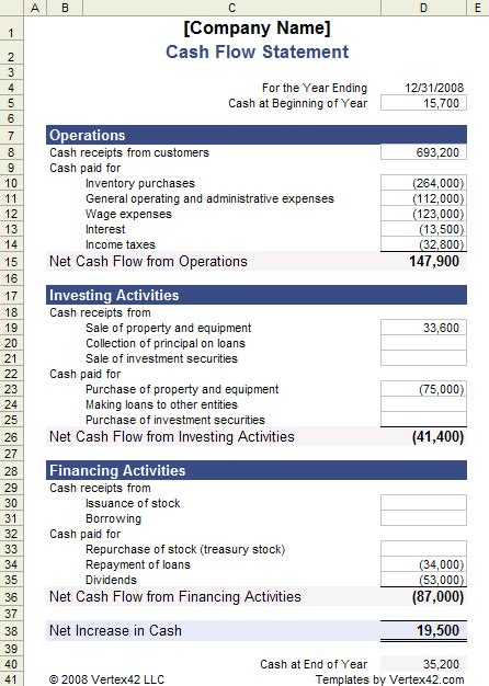 cash flow statement format with explanation cash flow statement template for excel statement of cash