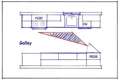 Galley Kitchen Floor Plan Layouts Out The Best Kitchen Layout Plans Bonito Designs