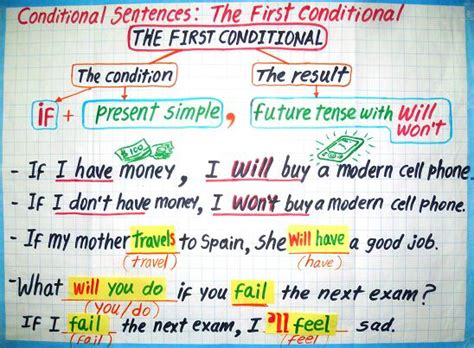 first conditionals first conditional fun lessons