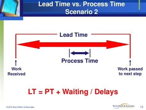 flock not clock align processes and systems to achieve your vision books lead time vs process time