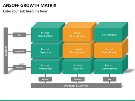 Ansoff Growth Matrix Powerpoint Template Sketchbubble Ansoff Matrix Ppt