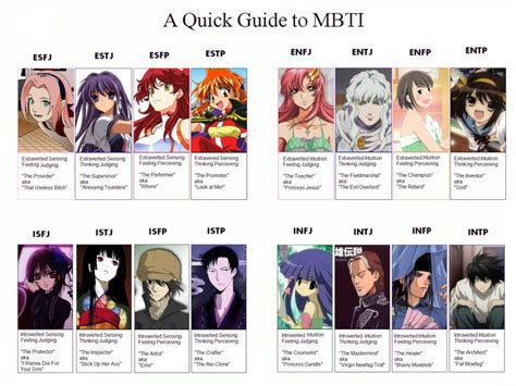 anime hairstyles and personality this anime manga character chart of myers briggs