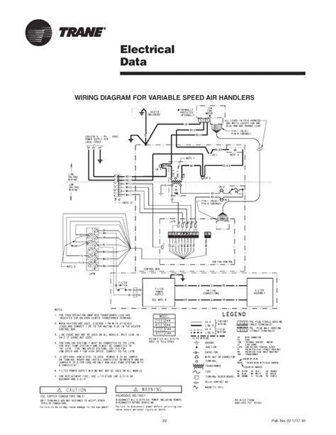 payne air handler wiring diagram and simple trane diagrams