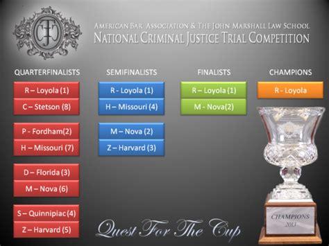 american bar association criminal justice section nova trial association team wins second place at aba