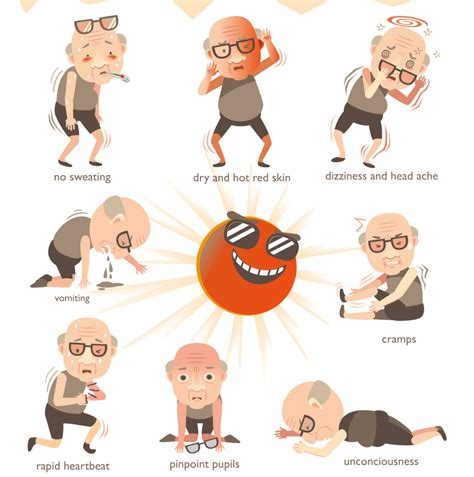 how do you when a is in heat what is heat stroke and how do you treat it sts aid