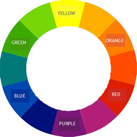 color wheel hair dye the hair color wheel the secrets to color neutralization