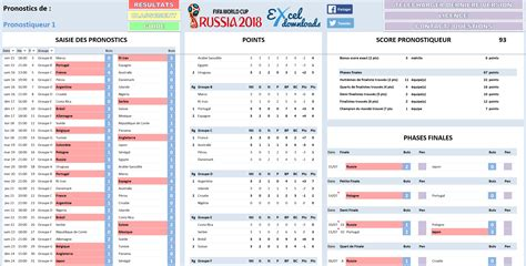 coupe du monde football russie 2018