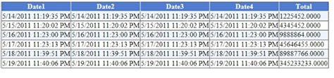 Format Date Boundfield | how to set a date format in gridview using asp net or how