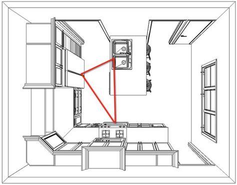 creating kitchen workflow   designs realestateviewcomau