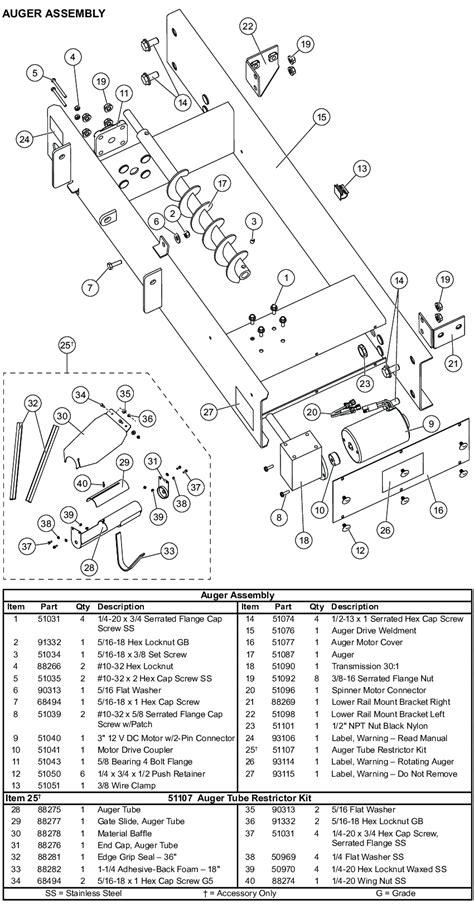 western 500 salt spreader wiring diagram artchinanet
