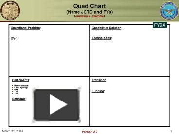 quad chart powerpoint template quad chart gallery powerpoint