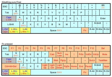keyboard layout editor hhkb ibm ssk reconfigured as hhkb via krm4mb deskthority