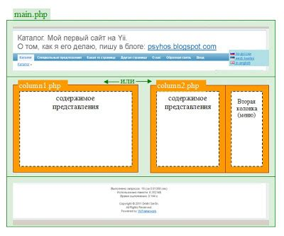 yii2 layout main php appserv main php