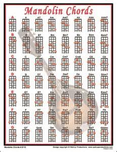 Guitar Armoire Mandolin Chord Chart 2015confession