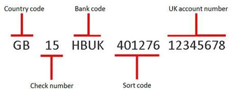 iban banco posta iban and bic international business banking hsbc