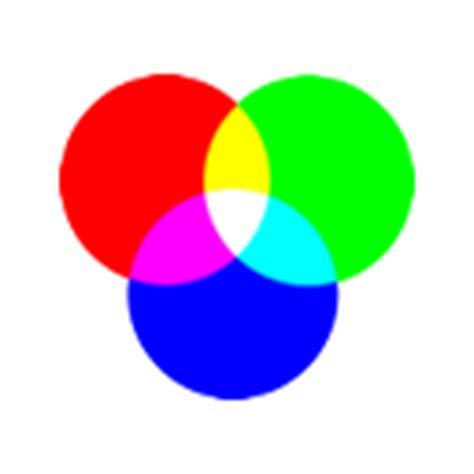 color contrast analyzer color contrast analyzer chrome web store