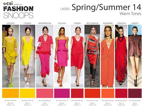 trend colors spring summer 2014 runway color trends nidhi saxena s