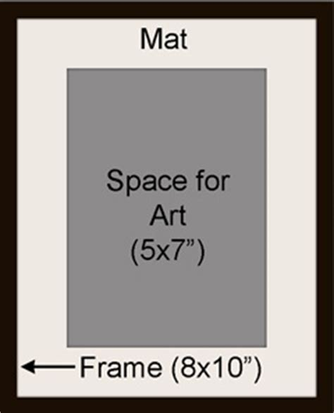 Standard Mat Sizes For Framing by Picture Framing Standard Sizes And General Guidelines