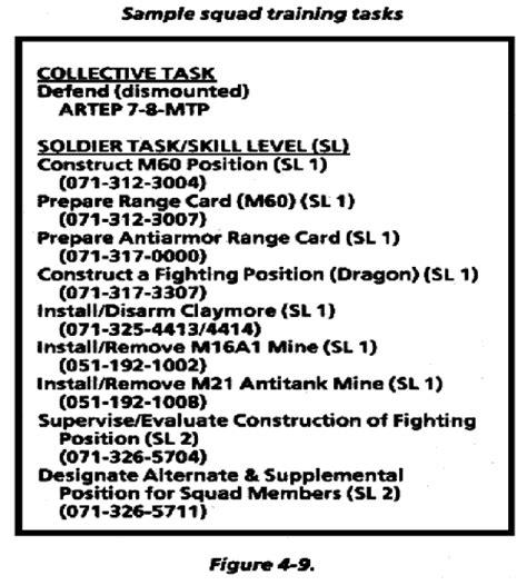 Fm 25 101 Battle Focused Training Chapter 4 Execution