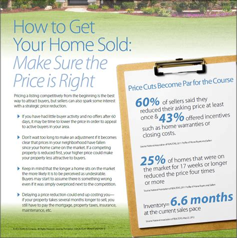 how to get your home sold make sure the price is right