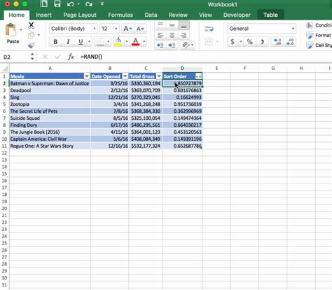 Spreadsheets Made Easy by Sorting In Excel Sorting Dates Into Chronological Order In