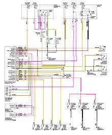 book repair manual 2000 jeep wrangler security system 1997 grand cherokee wiring diagram somurich com