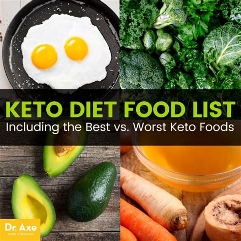 Is A Sugar Detox Similar To Keto by Keto Diet Food List Including The Best Vs Worst Keto