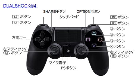 Ps4 Xv Ff 15 R3 Reg 3 Playstation 4 3大ps4で期待してたのにがっかりだったゲーム アニメる