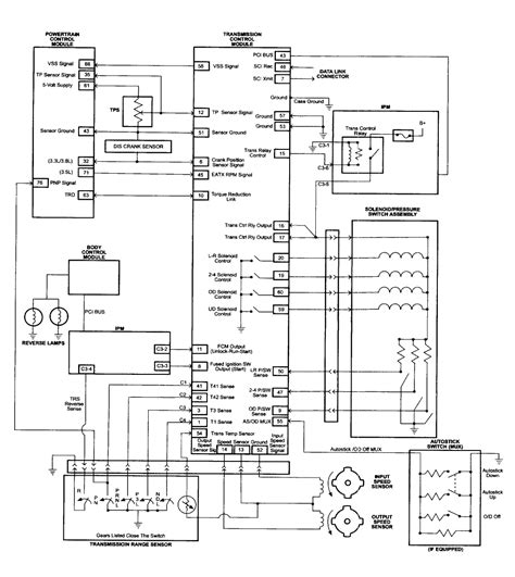 2003 dodge caravan transmission wiring diagram