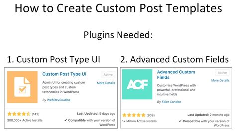 custom post templates how to create custom post templates in