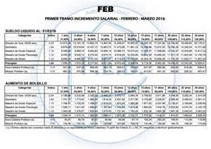 grilla salario docente 2016 bonaerense dgcye grilla de incremento salarial propuesto 2016 171 para