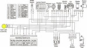 lighting wiring diagram of e ton thunder axl90 nxl90 and txl90 circuit wiring diagrams