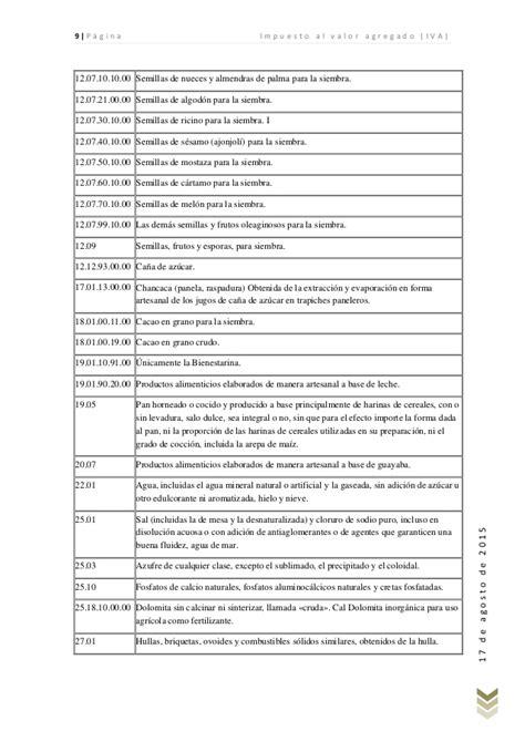 productos gravados con iva 2016 listado de bienes y servicios gravados exentos y