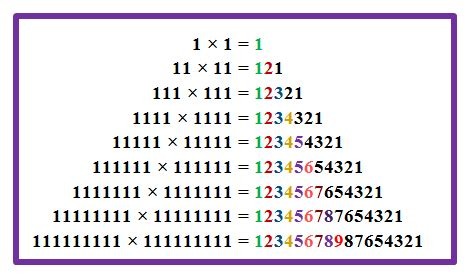 what pattern do you notice in your answers go figure mathematical patterns