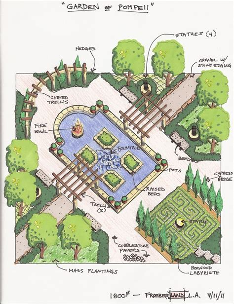 home garden design layout 17 best images about garden design ideas on pinterest