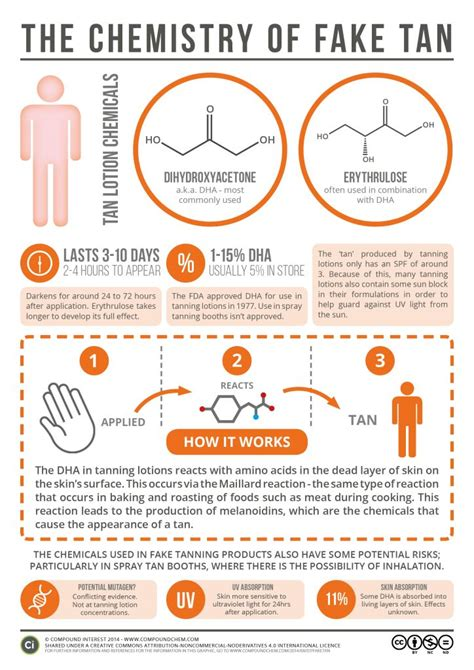 chemical tan 144 best chemistry images on pinterest physics physical