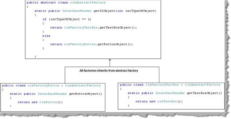 abstract repository pattern expert s repository abstract factory pattern implementation