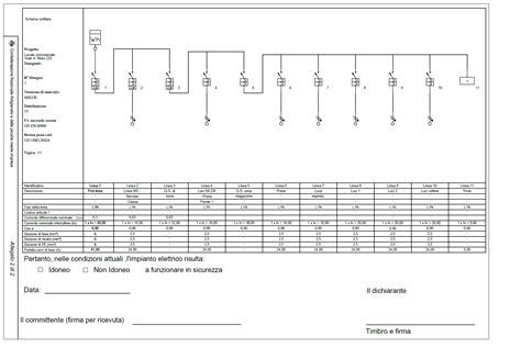 relazione impianto elettrico appartamento progettazione impianti elettrici archdesignonline