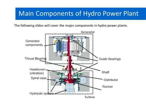 layout of hydro power plant pdf pdf on hydro power plant straight through processing for