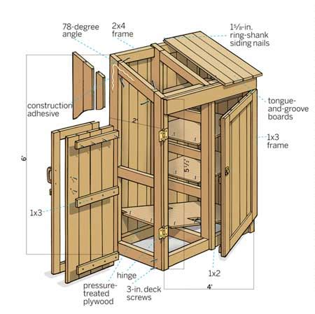 tool shed plans  woodworking