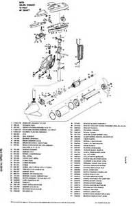 skeeter boats wiring diagram get free image about wiring diagram