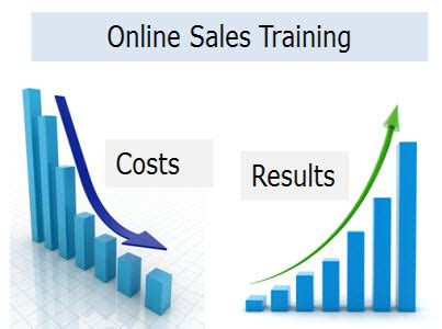 online tutorial best practices online sales training to cut costs and improve results